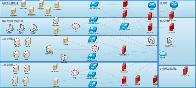 一体化IT运维管理平台.png