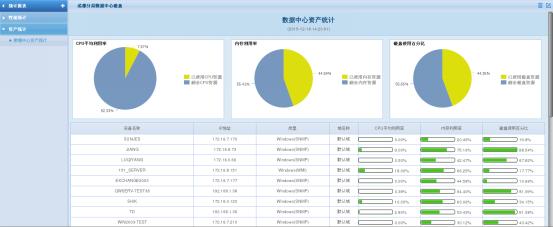 乐动体育 直播app资产统计.png