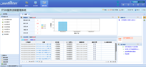 ITSM服务流程管理系统.png