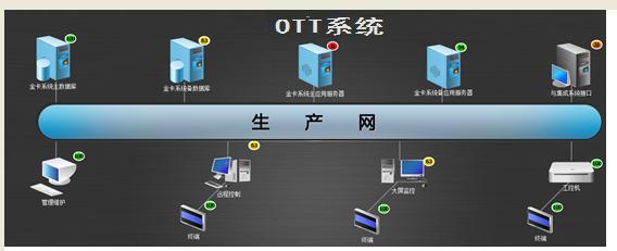 天威视讯综合应用.png