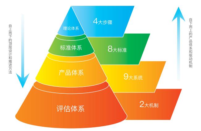 勤智政务大乐动体育 直播app整体解决方案——4892.png