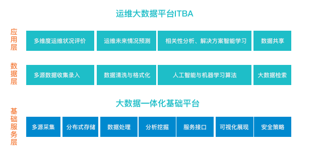 运维大乐动体育 直播appITBA平台.png
