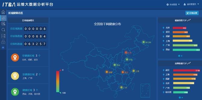 区域健康总览图.png