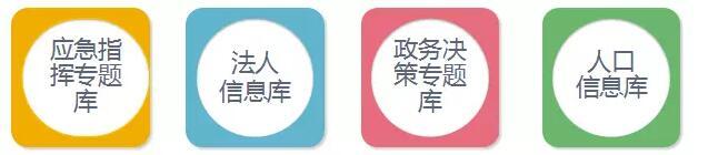 政务乐动体育 直播app进行分类标准化安全管理.jpg