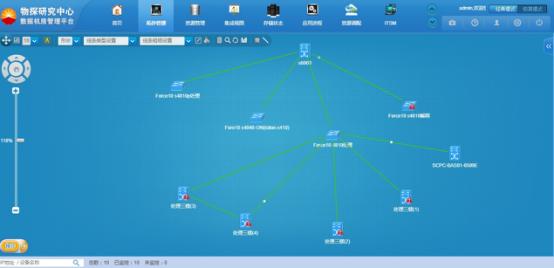 拓扑图展示.png