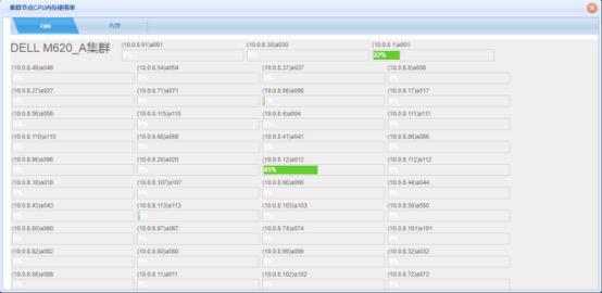 计算集群各节点CPU利用率.png