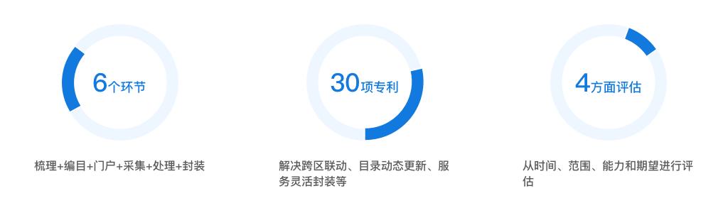 乐动体育 直播app资源库.png