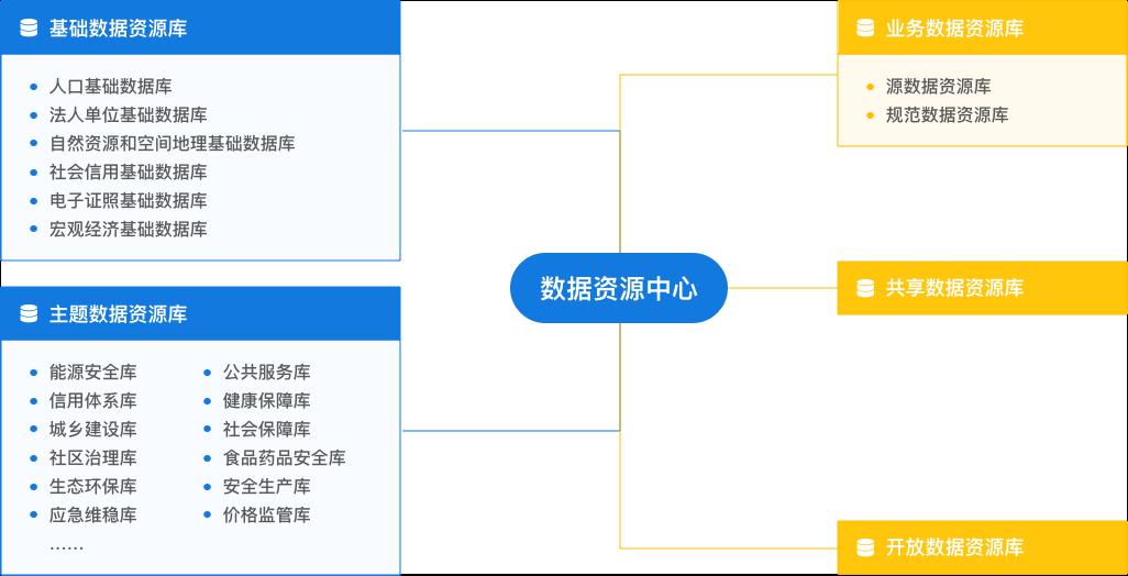 乐动体育 直播app资源中心.png