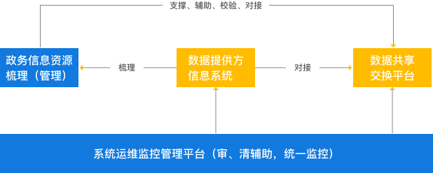 乐动体育 直播app提供方信息系统.png