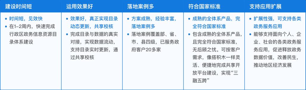 勤智数码政务信息整合共享解决方案.png.png