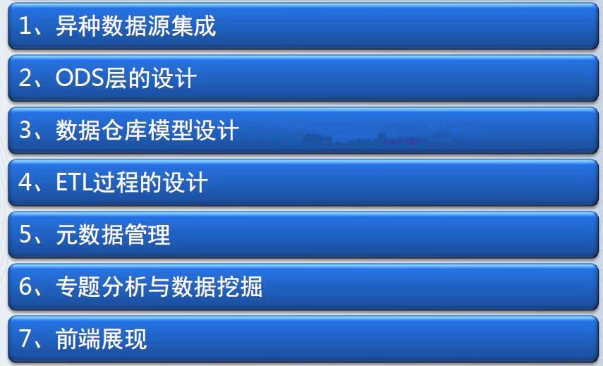 乐动体育 直播app仓库建设的7个主要环节.jpg