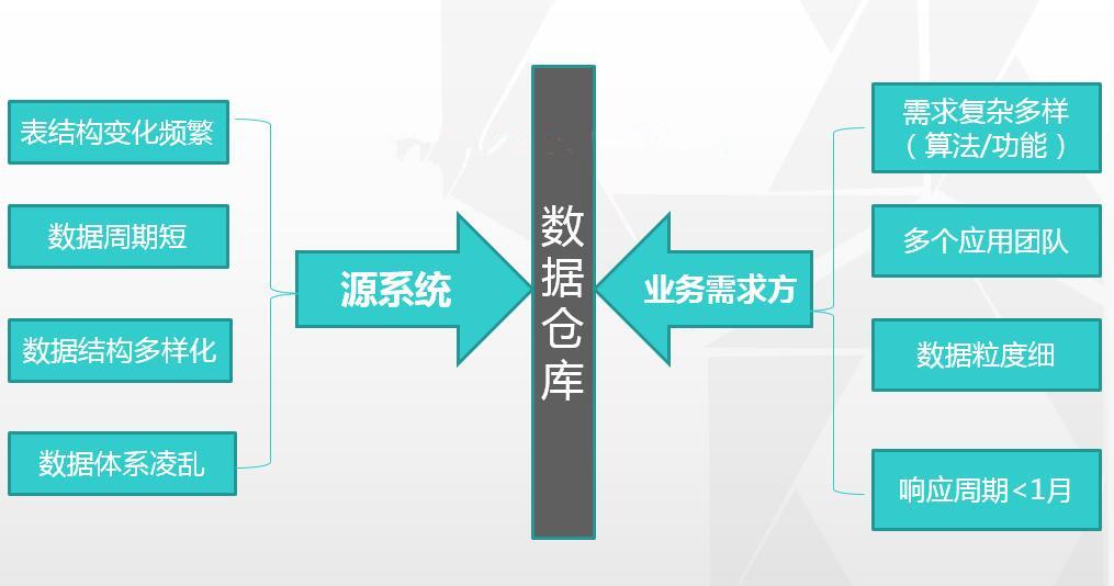 互联网乐动体育 直播app仓库的现实状况.jpg