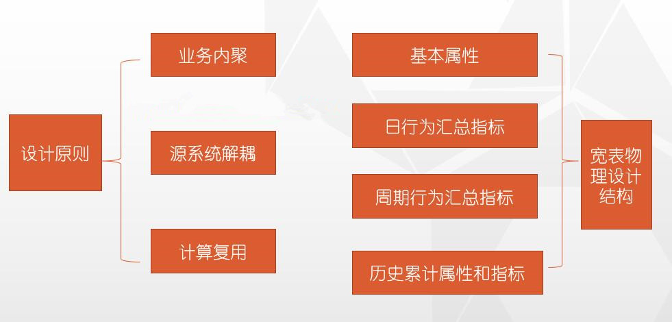 乐动体育 直播app仓库的设计原则.jpg