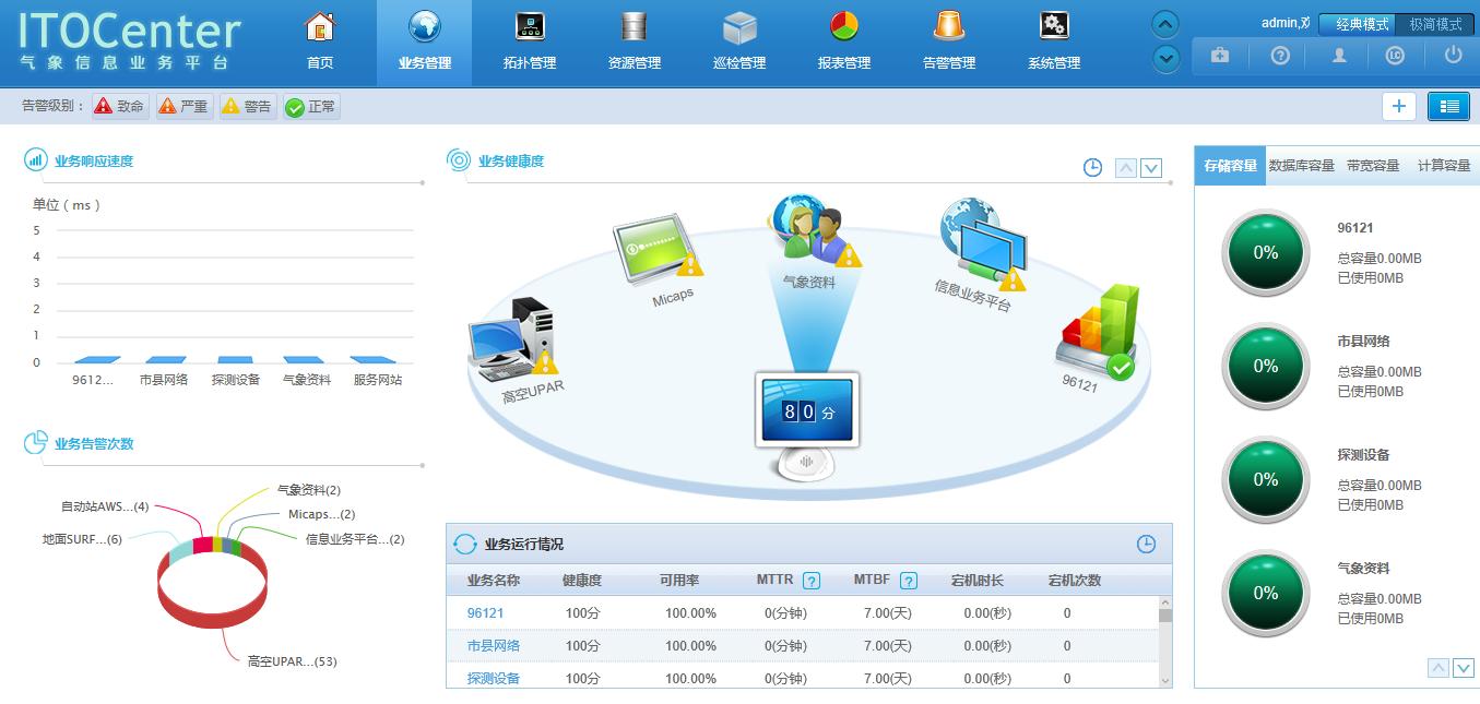 业务视图.png
