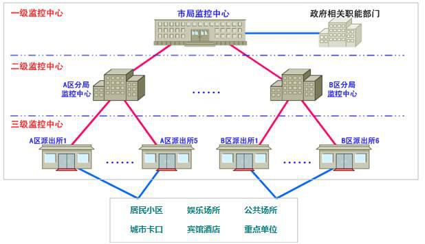 公安组织结构图.png